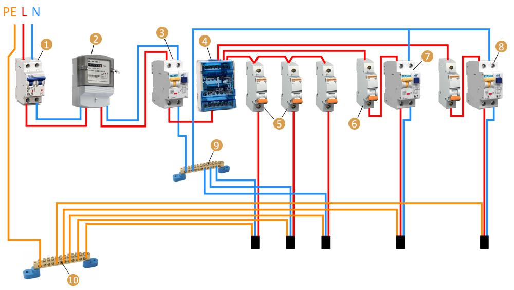 Как подключить автомат в щитке: выбираем и подключаем автомат правильно, рекомендации