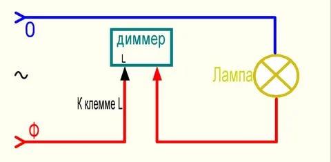 Схема подключения диммера: подключаем диммер вместо выключателя, следуя пошаговой инструкции